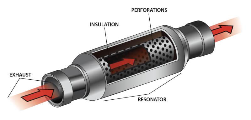 Exhaust Resonator
